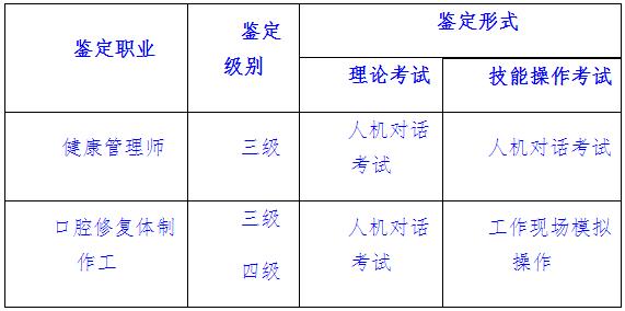 注意!广西2020年健康管理师考试科目及形式规定