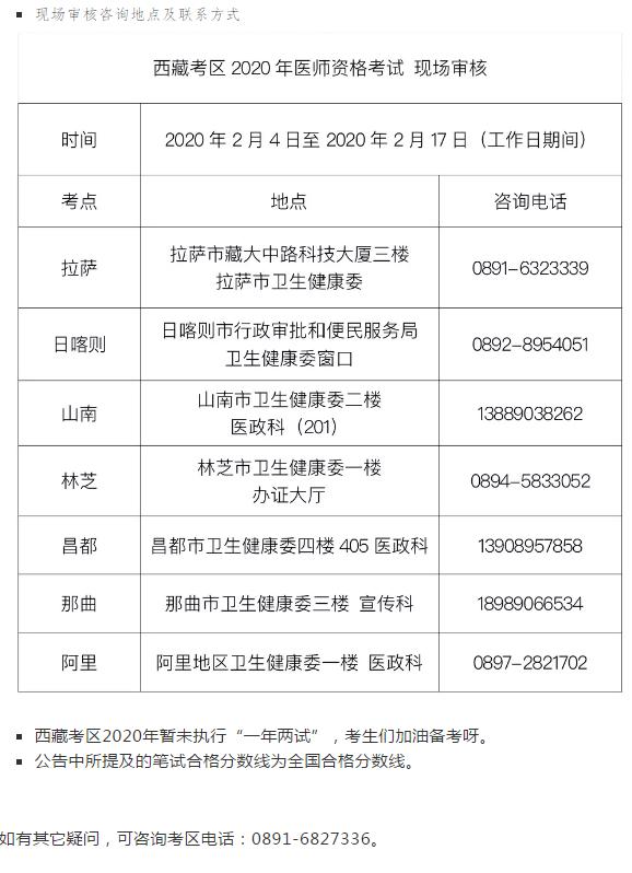 """2020年西藏考区不开展医师资格""""一年两试""""试点!"""