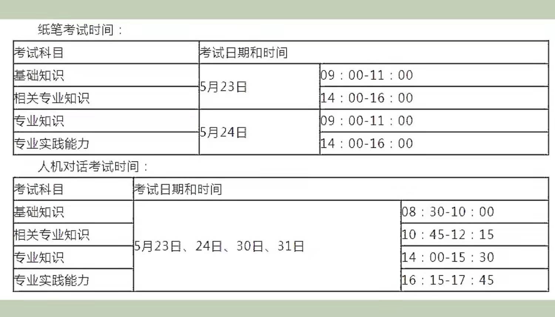 北京2020主管护师考试时间及科目