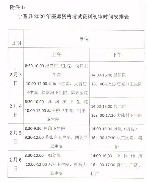 邢台宁晋县2020年口腔助理医师现场资格审核通知