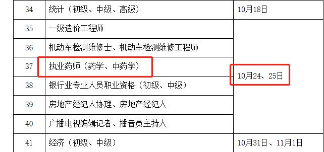 宁夏执业药师考试时间2021年