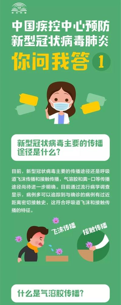 中國疾控中心預防新型冠狀病毒肺炎 你問我答(一)