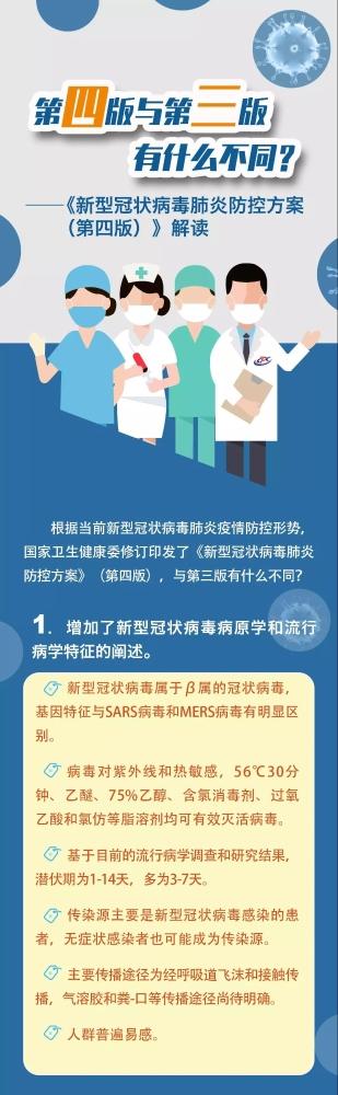 一圖讀懂:《新型冠狀病毒肺炎防控方案》第四版與第三版有什么不同?