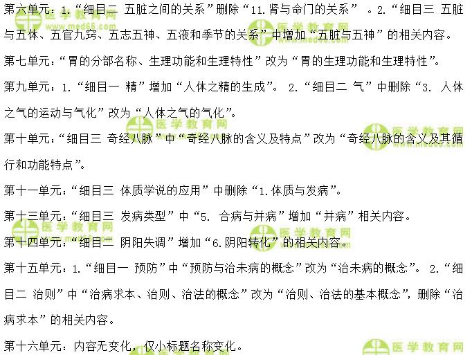 2020年中医执业医师资格考试指导用书官方教材变动《中医基础理论》