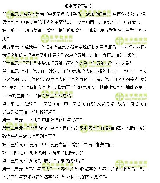 2020年中医助理医师教材【笔试部分】变动详情!