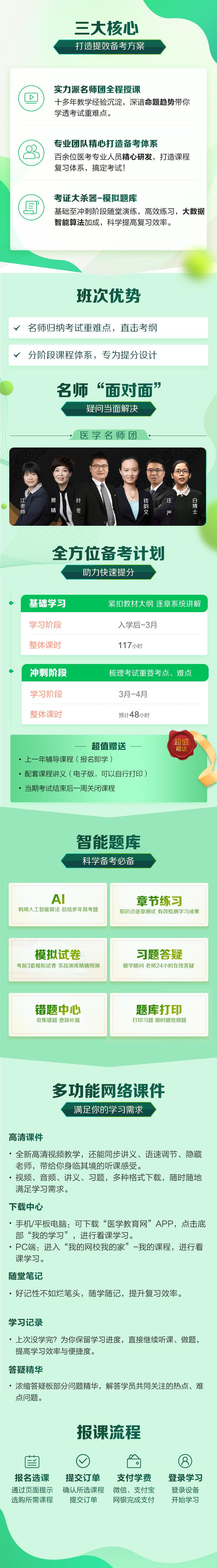 医学教育网药学职称超值精品班