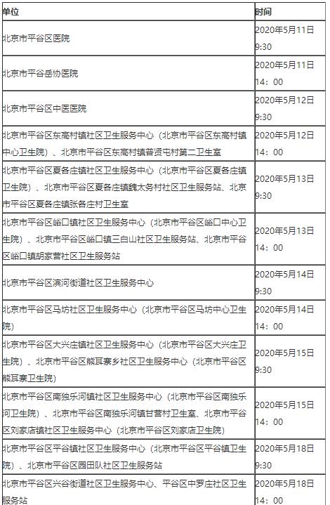 中医执业助理医师考试2020年北京市平谷考点现场审核时间安排