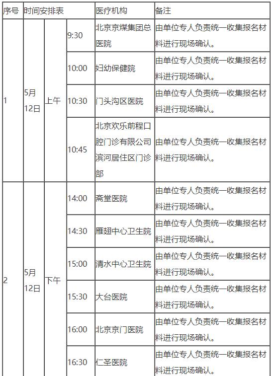北京门头沟区2020年度中医助理医师资格考试报名现场审核时间