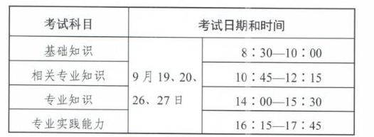 四川2020年内科主治医师考试的时间安排