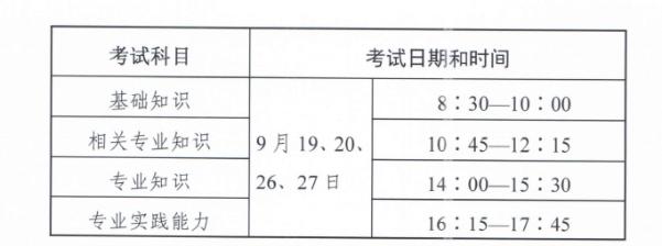 2020年内科主治医师考试的时间安排