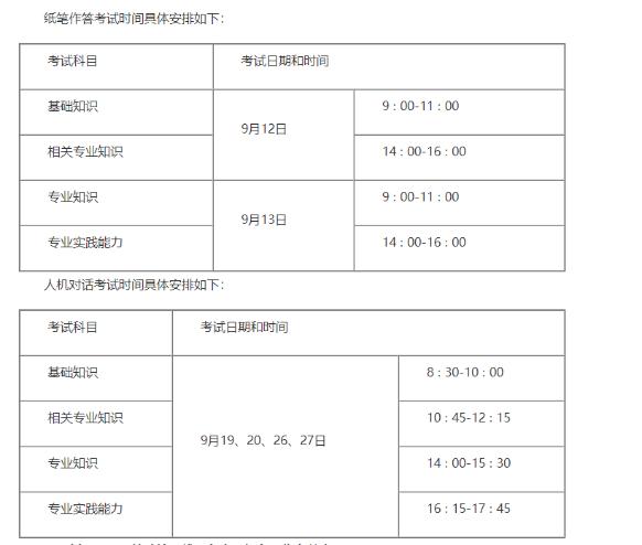 山东青岛2020年内科主治医师考试时间安排