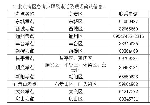 北京疫情防控一线医务人员2020主管护师考试补报名安排