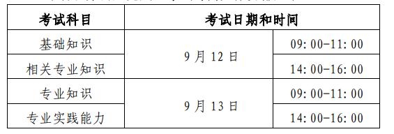 广东省疫情一线医务人员2020主管护师考试报考要求|安排