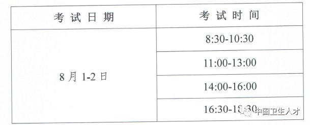 山西2020年口腔內科高級職稱考試時間公布了