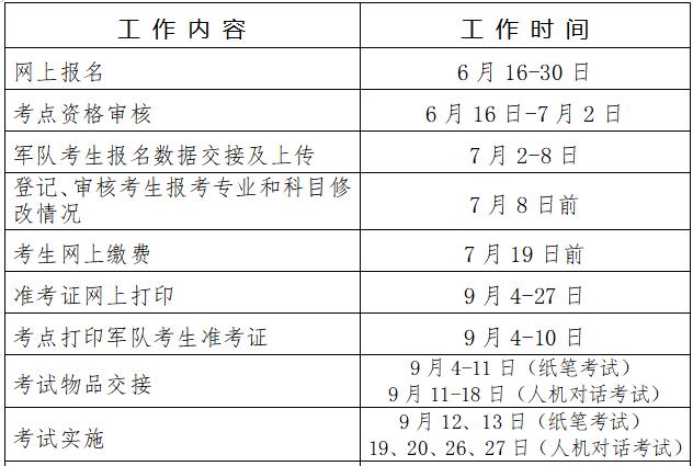 安徽省疫情防控一线医务人员2020主管护师考试补报名安排