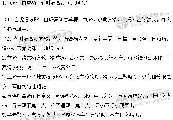 """""""清热剂5个必背考点""""2020中医执业医师证笔试"""