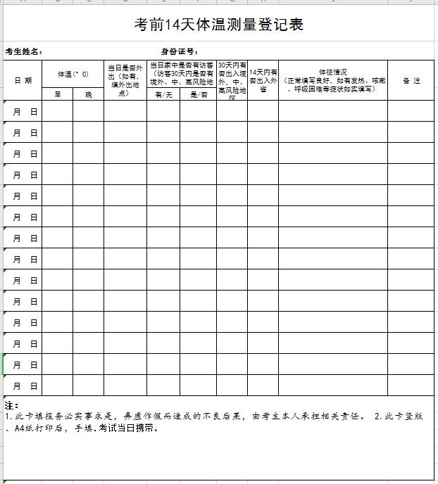 辽宁考区2020口腔助理医师实践技能考前体温登记表下载地址