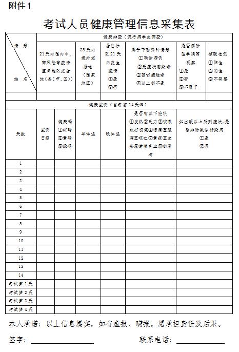 广东省2020口腔助理执业医师考试人员健康管理信息采集表(文档下载)
