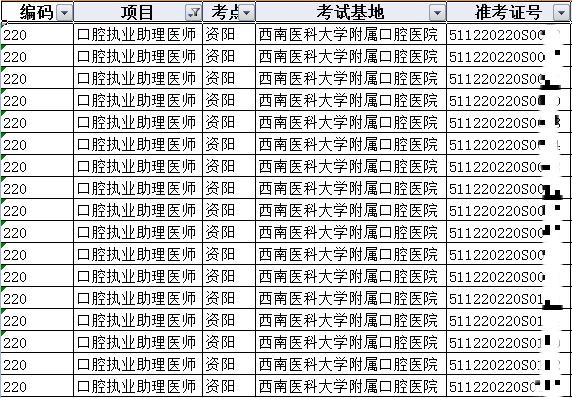 资阳市2020年口腔助理执业医师实践技能成绩通过考生名单