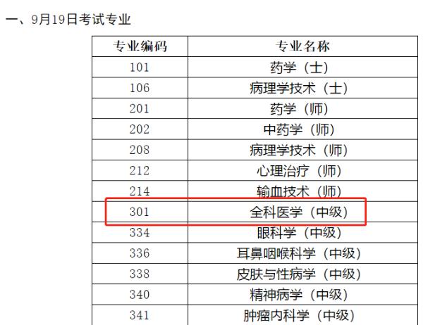 注意!中国卫生人才网确定2020年全科主治医师考试时间为9月19日!