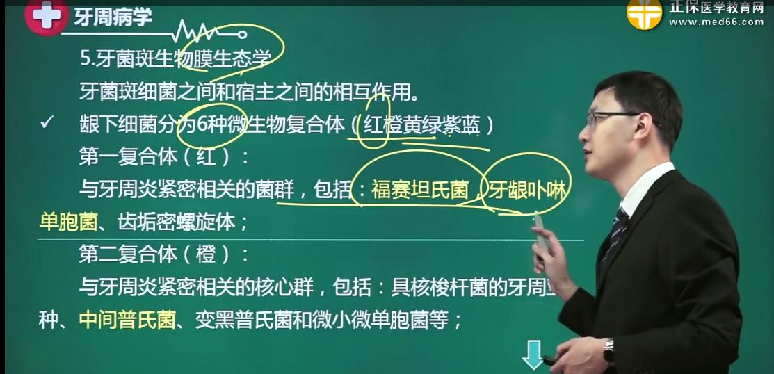 口腔执业医师考试荟萃(第一天)1