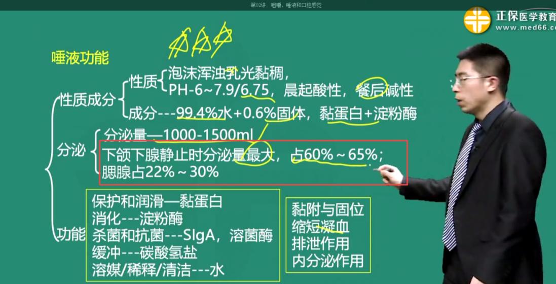 2020年口腔执业医师考试荟萃(第二天)1