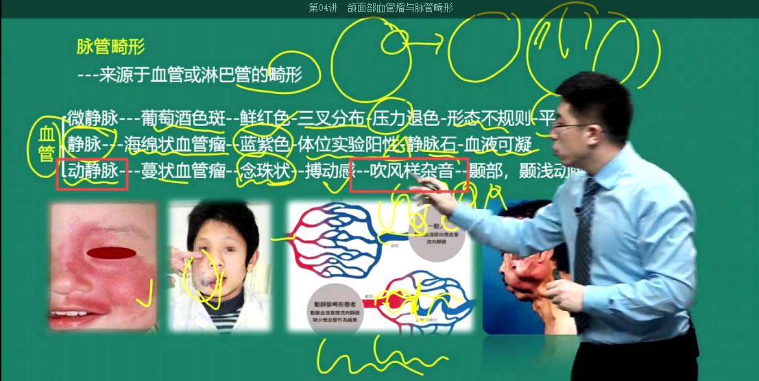 2020年口腔执业医师考试荟萃(第二天)3