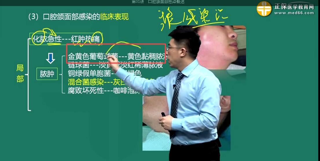 2020年口腔执业医师考试荟萃(第二天)4