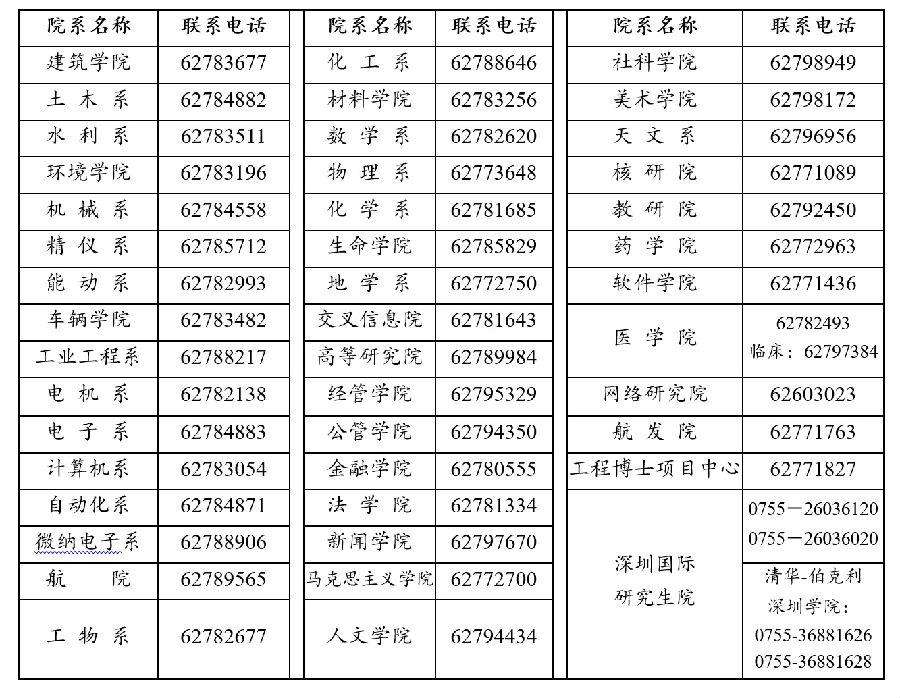 清華大學2020年博士研究生招生簡章