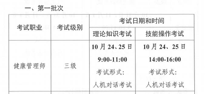 2020年浙江健康管理师三级健康管理师考试时间安排确定