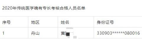 舟山市2020年浙江省确有专长考核合格名单公布