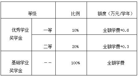 武漢大學2020年招收攻讀博士學位研究生簡章