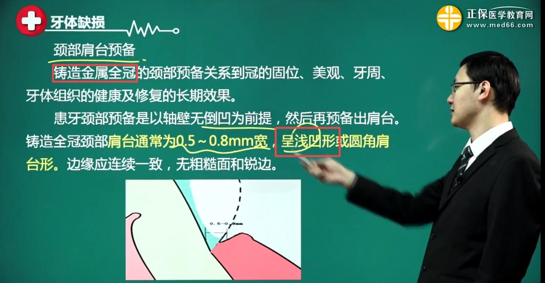 口腔执业医师考试荟萃(第一天)3