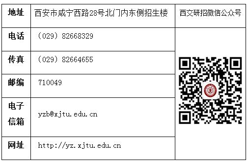 西安交通大學2020博士研究生招生章程