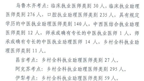 2020年新疆各考点乡村全科助理医师考试人数