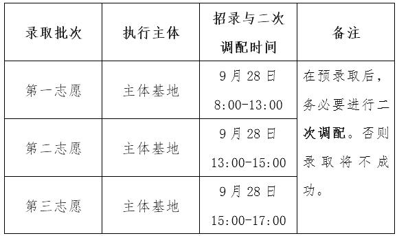 2020年树兰杭州医院住院医师规范化培训招生时间安排