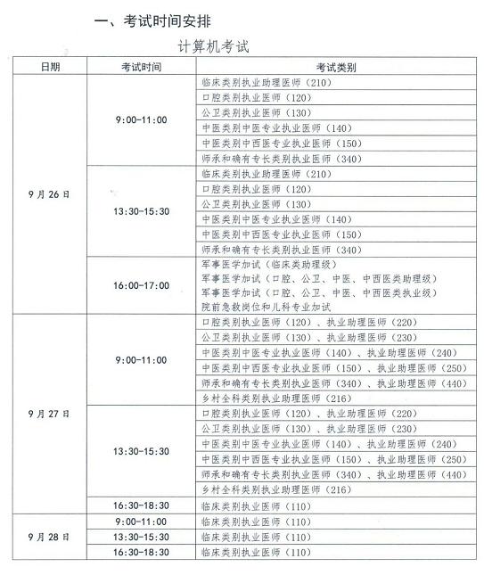新疆考区2020年口腔助理医师综合笔试考试时间:9月27日