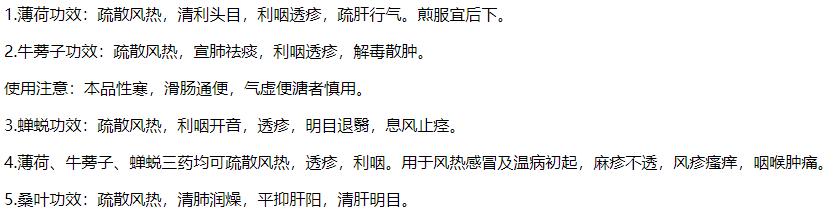 """中医助理医师必背中药""""发散风热药"""""""