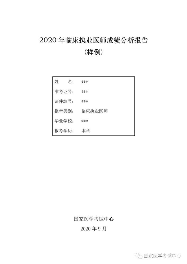 口腔执业医师医学综合考试2020年考生成绩分析报告(样例)