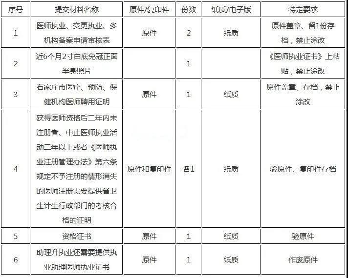 医师电子化注册流程11