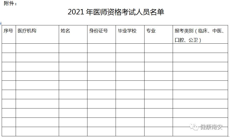 福建南安2021医师资格考试人员名单