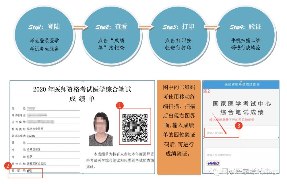 江苏省2020年中医执业助理医师笔试一年两试分数查询时间