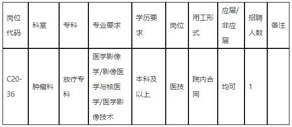 【广东省】中山大学孙逸仙纪念医院肿瘤科放疗专科招聘医技岗位啦