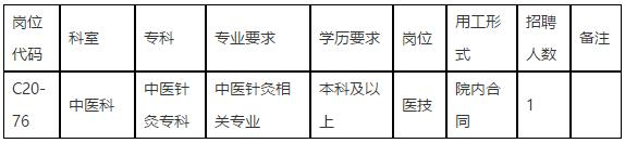 中山大学孙逸仙纪念医院(广东省)2020年下半年招聘中医科医技岗位啦