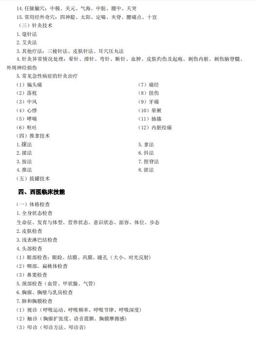 2021年中医执业助理医师实践技能考试大纲(下载)