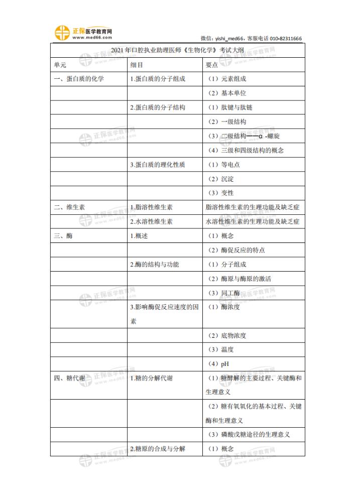 2021年口腔执业助理医师《生物化学》大纲下载(pdf版)