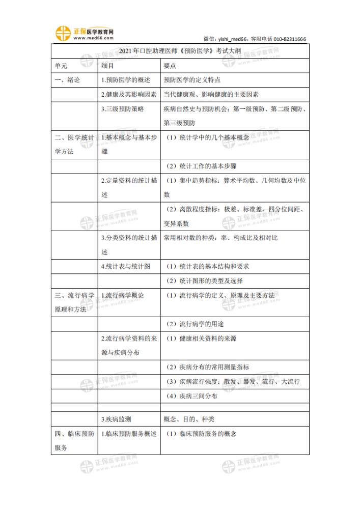 2021年口腔助理医师综合笔试《预防医学》考试大纲