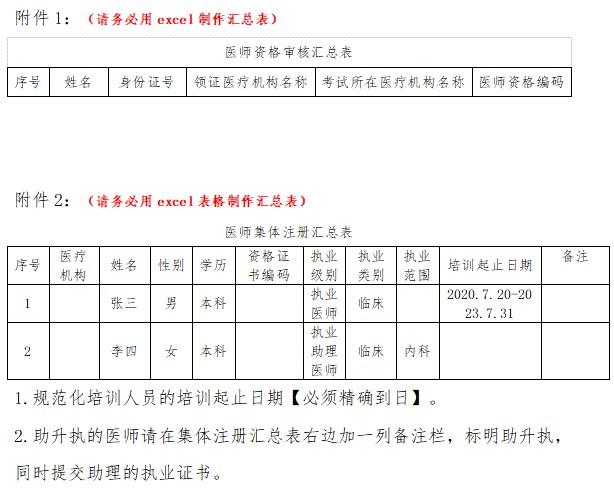 上海杨浦区2020口腔助理医师资格证书发放及医师集体注册的安排