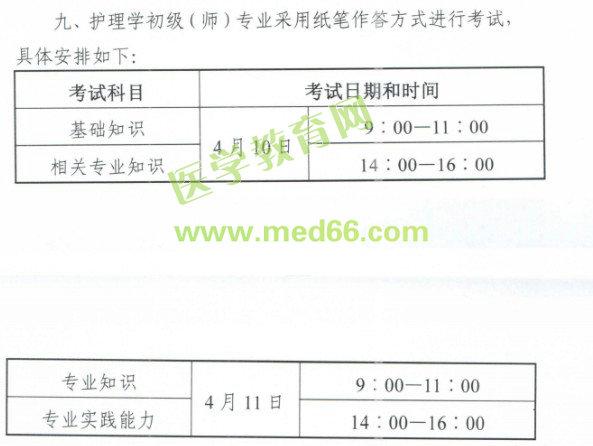 中国卫生人才网2021年内科主治医师考试时间确定!
