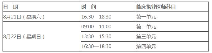 2021年臨床執業醫師資格醫學綜合筆試時間(含二試)